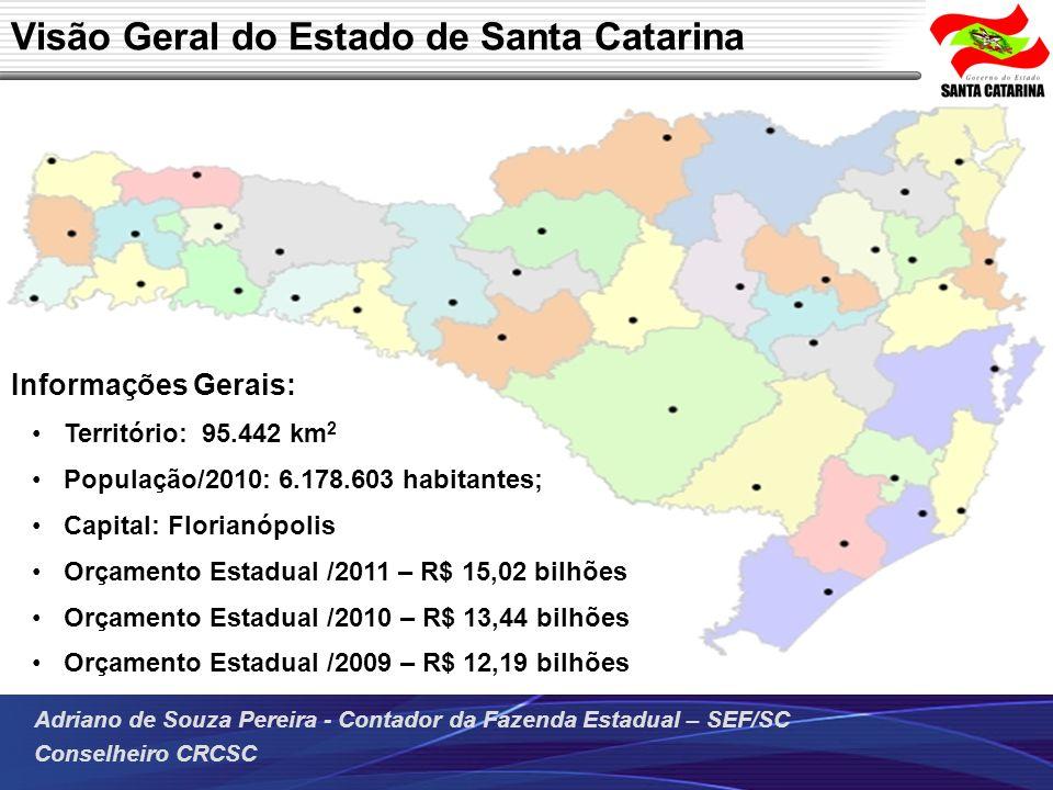 Adriano de Souza Pereira - Contador da Fazenda Estadual – SEF/SC Conselheiro CRCSC Visão Geral do Estado de Santa Catarina Informações Gerais: Territó
