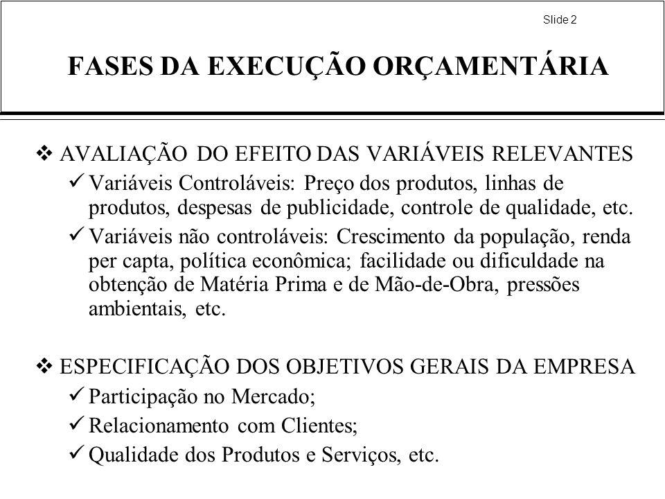 Slide 2 FASES DA EXECUÇÃO ORÇAMENTÁRIA AVALIAÇÃO DO EFEITO DAS VARIÁVEIS RELEVANTES Variáveis Controláveis: Preço dos produtos, linhas de produtos, de
