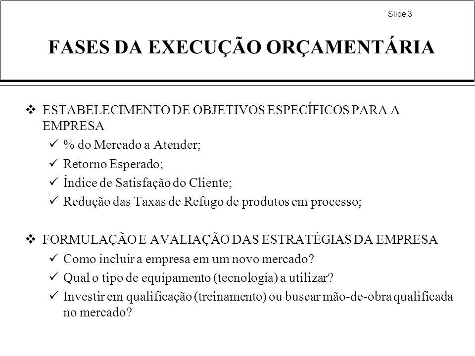 Slide 3 FASES DA EXECUÇÃO ORÇAMENTÁRIA ESTABELECIMENTO DE OBJETIVOS ESPECÍFICOS PARA A EMPRESA % do Mercado a Atender; Retorno Esperado; Índice de Sat