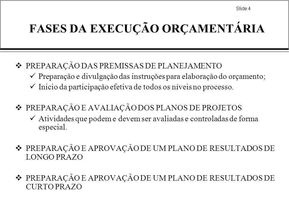 Slide 4 FASES DA EXECUÇÃO ORÇAMENTÁRIA PREPARAÇÃO DAS PREMISSAS DE PLANEJAMENTO Preparação e divulgação das instruções para elaboração do orçamento; I
