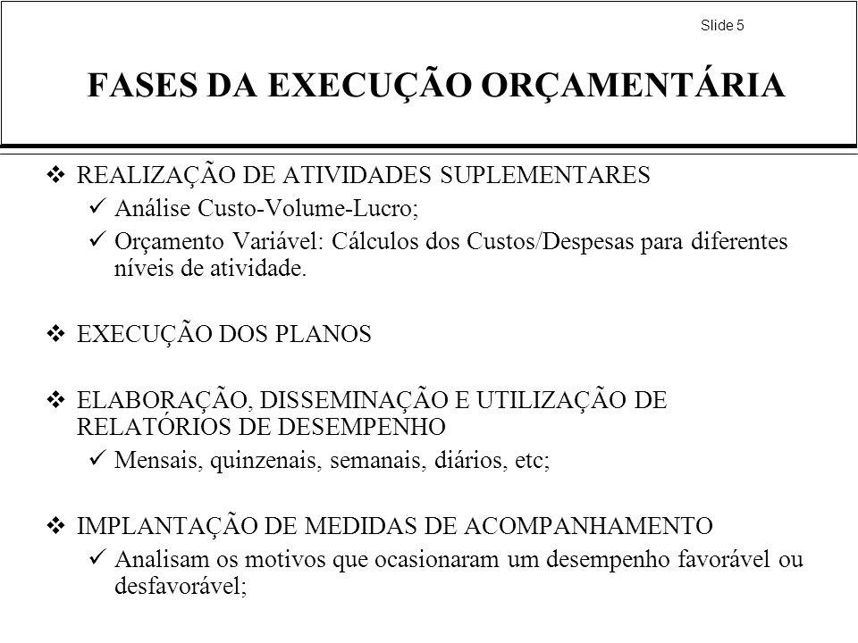 Slide 5 FASES DA EXECUÇÃO ORÇAMENTÁRIA REALIZAÇÃO DE ATIVIDADES SUPLEMENTARES Análise Custo-Volume-Lucro; Orçamento Variável: Cálculos dos Custos/Desp