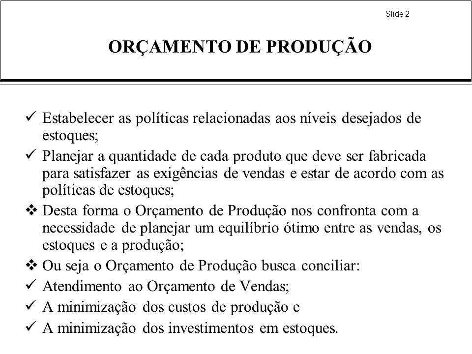 Slide 3 ORÇAMENTO DE PRODUÇÃO Ponto de partida do Orçamento de Produção é o Orçamento de Vendas.