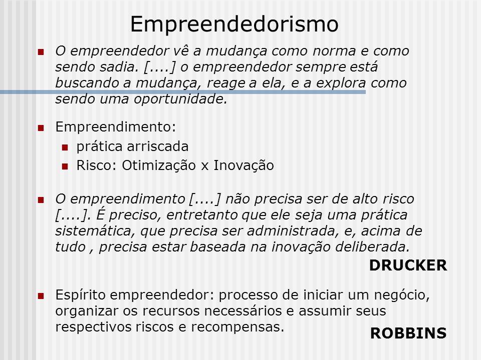 Empreendedorismo O empreendedor vê a mudança como norma e como sendo sadia. [....] o empreendedor sempre está buscando a mudança, reage a ela, e a exp