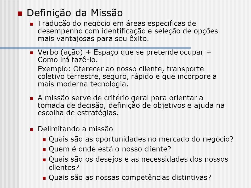 Definição da Missão Tradução do negócio em áreas especificas de desempenho com identificação e seleção de opções mais vantajosas para seu êxito. Verbo