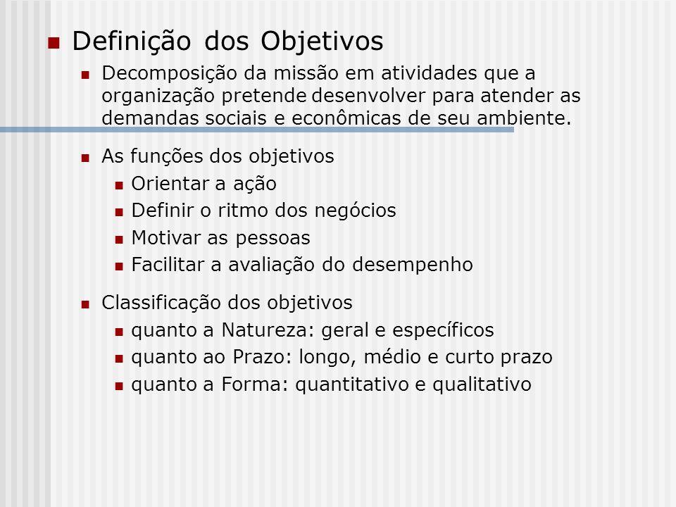 Definição dos Objetivos Decomposição da missão em atividades que a organização pretende desenvolver para atender as demandas sociais e econômicas de s