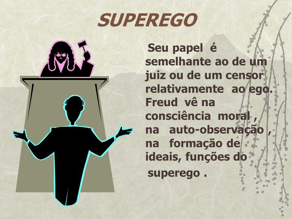 SUPEREGO Seu papel é semelhante ao de um juiz ou de um censor relativamente ao ego. Freud vê na consciência moral, na auto-observação, na formação de