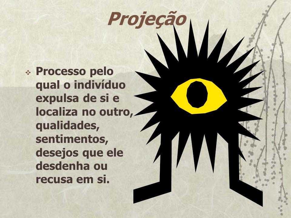 Projeção Processo pelo qual o indivíduo expulsa de si e localiza no outro, qualidades, sentimentos, desejos que ele desdenha ou recusa em si.