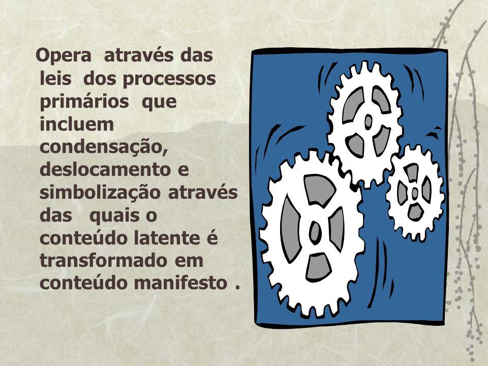 Opera através das leis dos processos primários que incluem condensação, deslocamento e simbolização através das quais o conteúdo latente é transformad