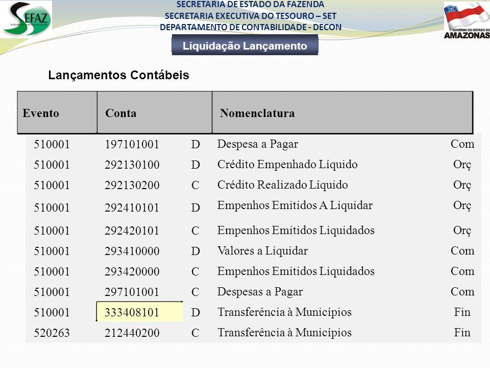 Liquidação Lançamento SECRETARIA DE ESTADO DA FAZENDA SECRETARIA EXECUTIVA DO TESOURO – SET DEPARTAMENTO DE CONTABILIDADE - DECON 510001 197101001 D D