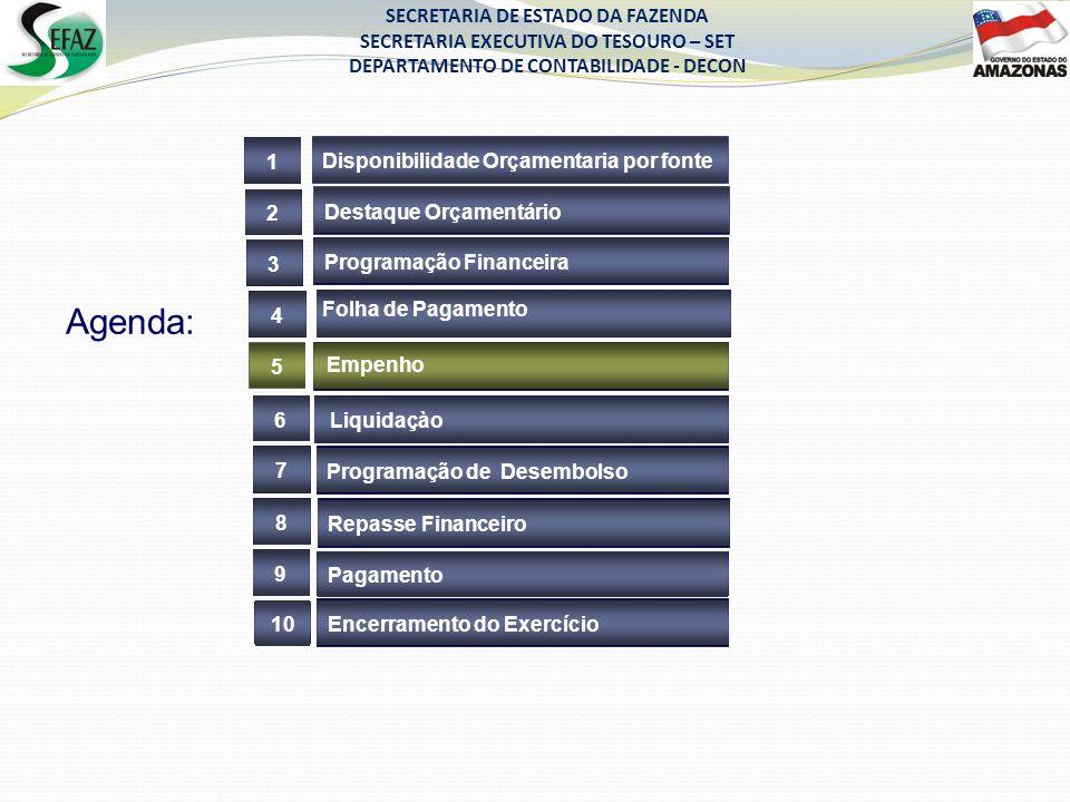 Agenda: Programação Financeira 4 5 6 7 8 Programação de Desembolso 10 Repasse Financeiro 9 Liquidaçào Pagamento Encerramento do Exercício 2 Destaque Orçamentário SECRETARIA DE ESTADO DA FAZENDA SECRETARIA EXECUTIVA DO TESOURO – SET DEPARTAMENTO DE CONTABILIDADE - DECON Disponibilidade Orçamentaria por fonte 1 Folha de Pagamento 3 Empenho