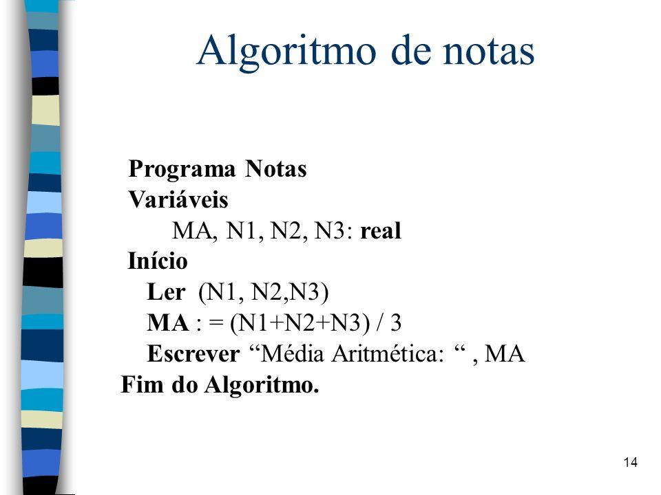 14 Algoritmo de notas Programa Notas Variáveis MA, N1, N2, N3: real Início Ler (N1, N2,N3) MA : = (N1+N2+N3) / 3 Escrever Média Aritmética:, MA Fim do