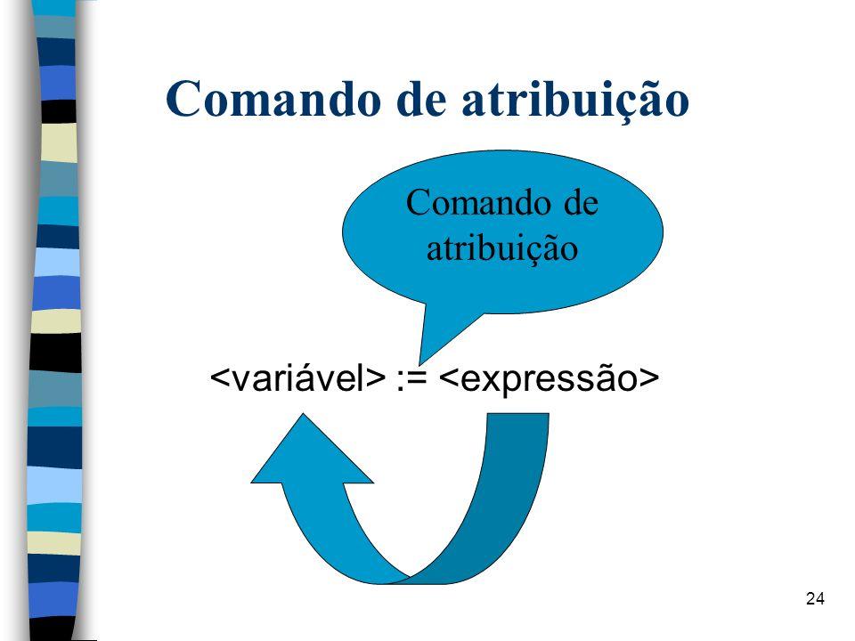 24 Comando de atribuição := Comando de atribuição