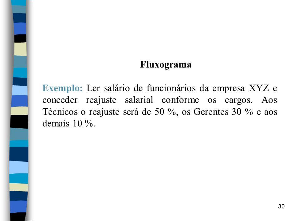 30 Fluxograma Exemplo: Ler salário de funcionários da empresa XYZ e conceder reajuste salarial conforme os cargos. Aos Técnicos o reajuste será de 50