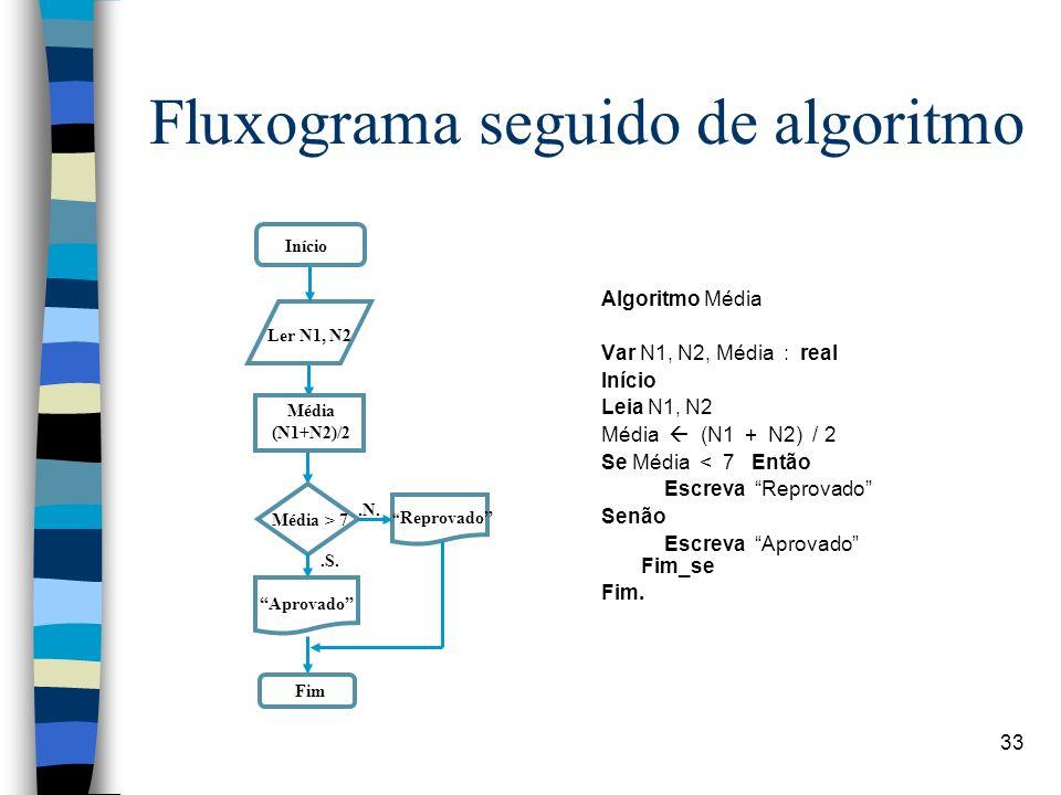33 Fluxograma seguido de algoritmo Início Média > 7 Reprovado Fim.S. Aprovado Média (N1+N2)/2 Algoritmo Média Var N1, N2, Média : real Início Leia N1,