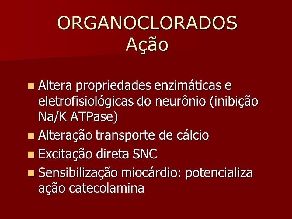 ORGANOCLORADOS Ação Altera propriedades enzimáticas e eletrofisiológicas do neurônio (inibição Na/K ATPase) Altera propriedades enzimáticas e eletrofi