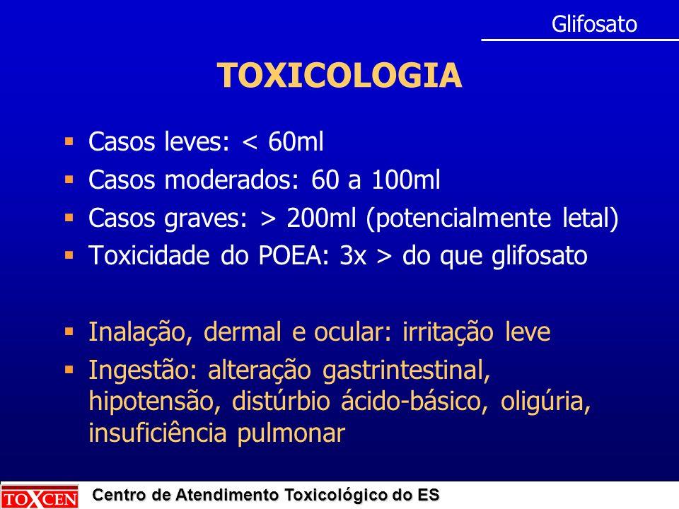 Centro de Atendimento Toxicológico do ES TOXICOLOGIA Casos leves: < 60ml Casos moderados: 60 a 100ml Casos graves: > 200ml (potencialmente letal) Toxi