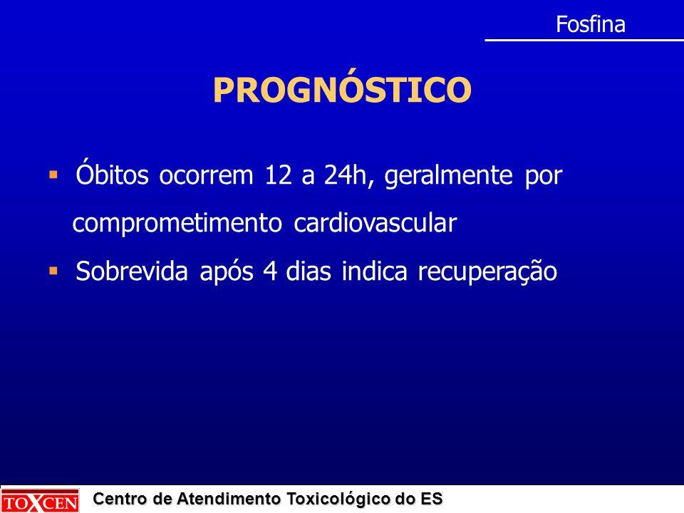 Centro de Atendimento Toxicológico do ES PROGNÓSTICO Fosfina Óbitos ocorrem 12 a 24h, geralmente por comprometimento cardiovascular Sobrevida após 4 d