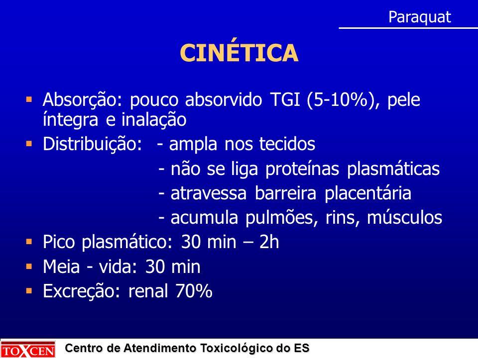 Centro de Atendimento Toxicológico do ES CINÉTICA Absorção: pouco absorvido TGI (5-10%), pele íntegra e inalação Distribuição: - ampla nos tecidos - não se liga proteínas plasmáticas - atravessa barreira placentária - acumula pulmões, rins, músculos Pico plasmático: 30 min – 2h Meia - vida: 30 min Excreção: renal 70% Paraquat