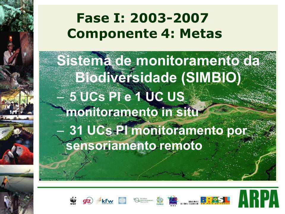 Fase I: 2003-2007 Componente 4: Metas Sistema de monitoramento da Biodiversidade (SIMBIO) – 5 UCs PI e 1 UC US monitoramento in situ – 31 UCs PI monit