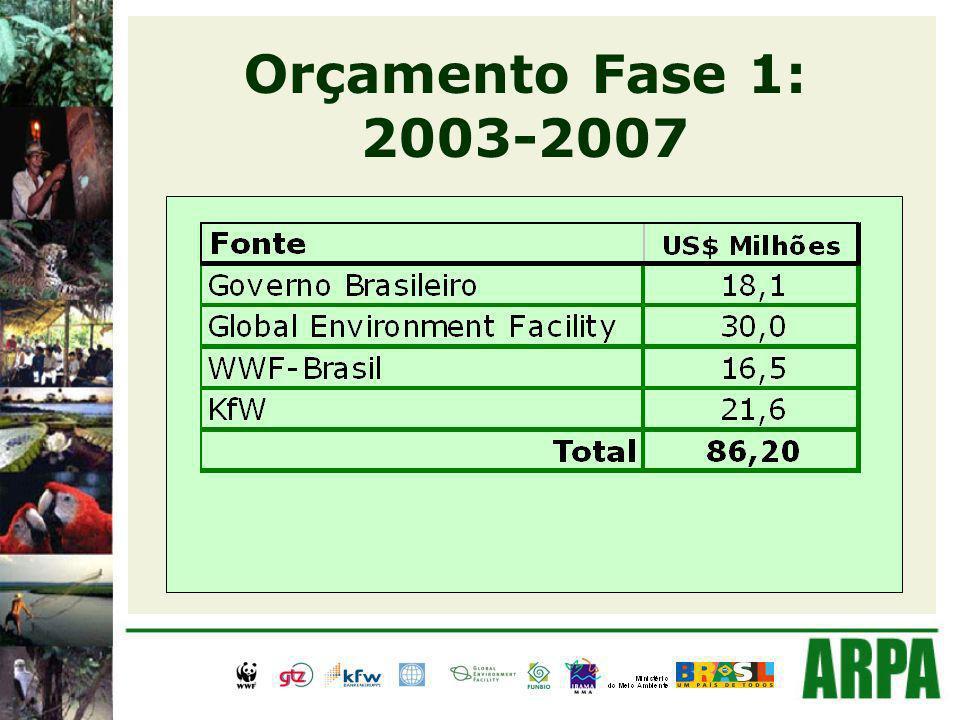 Orçamento Fase 1: 2003-2007
