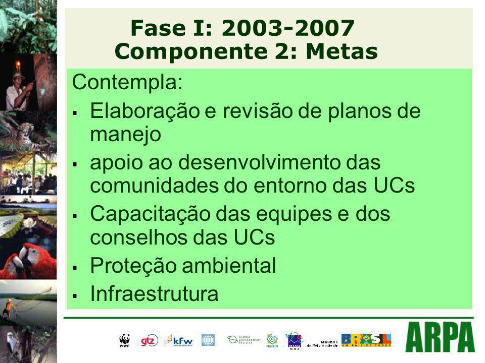 Fase I: 2003-2007 Componente 2: Metas Contempla: Elaboração e revisão de planos de manejo apoio ao desenvolvimento das comunidades do entorno das UCs Capacitação das equipes e dos conselhos das UCs Proteção ambiental Infraestrutura