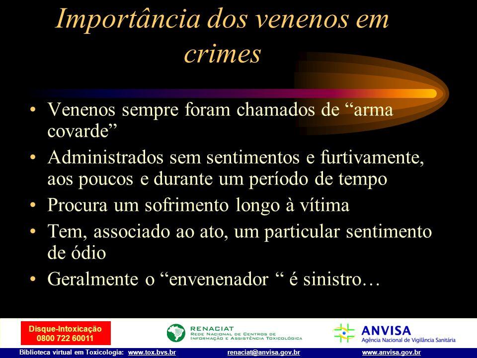 Disque-Intoxicação 0800 722 60011 Biblioteca virtual em Toxicologia: www.tox.bvs.brwww.anvisa.gov.brrenaciat@anvisa.gov.br Definições cont.. Veneno (i