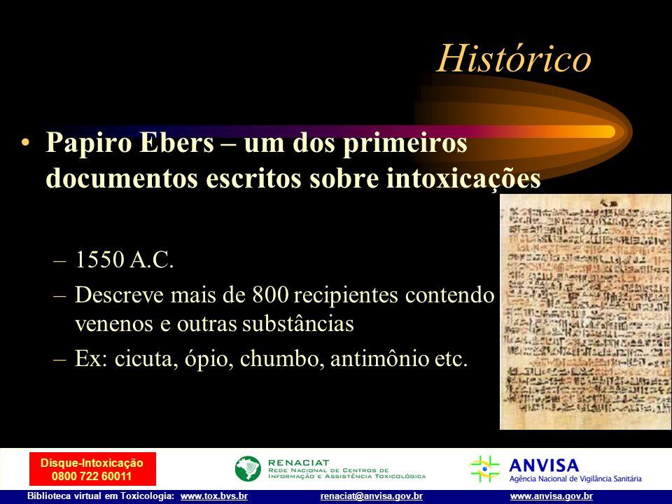 Disque-Intoxicação 0800 722 60011 Biblioteca virtual em Toxicologia: www.tox.bvs.brwww.anvisa.gov.brrenaciat@anvisa.gov.br Introdução Egito: Rá, Deus