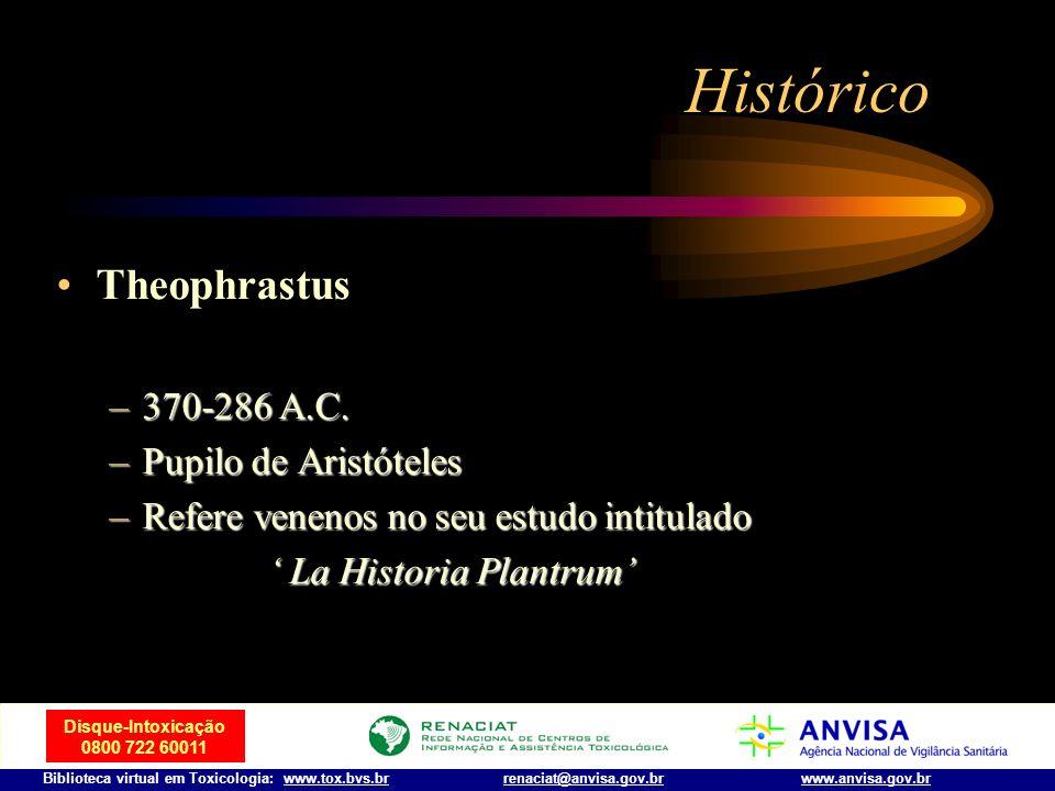Disque-Intoxicação 0800 722 60011 Biblioteca virtual em Toxicologia: www.tox.bvs.brwww.anvisa.gov.brrenaciat@anvisa.gov.br Histórico Papiro Ebers – um