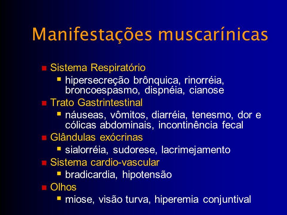 Sistema Respiratório hipersecreção brônquica, rinorréia, broncoespasmo, dispnéia, cianose Trato Gastrintestinal náuseas, vômitos, diarréia, tenesmo, d