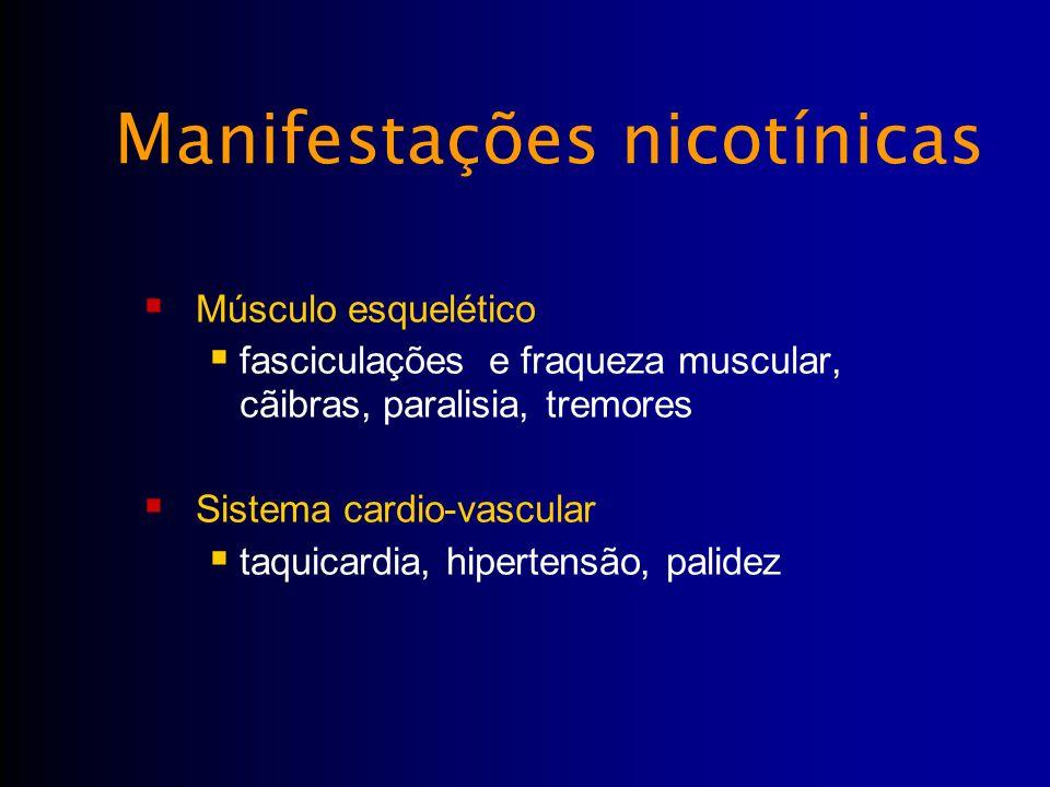 Músculo esquelético fasciculações e fraqueza muscular, cãibras, paralisia, tremores Sistema cardio-vascular taquicardia, hipertensão, palidez Manifest