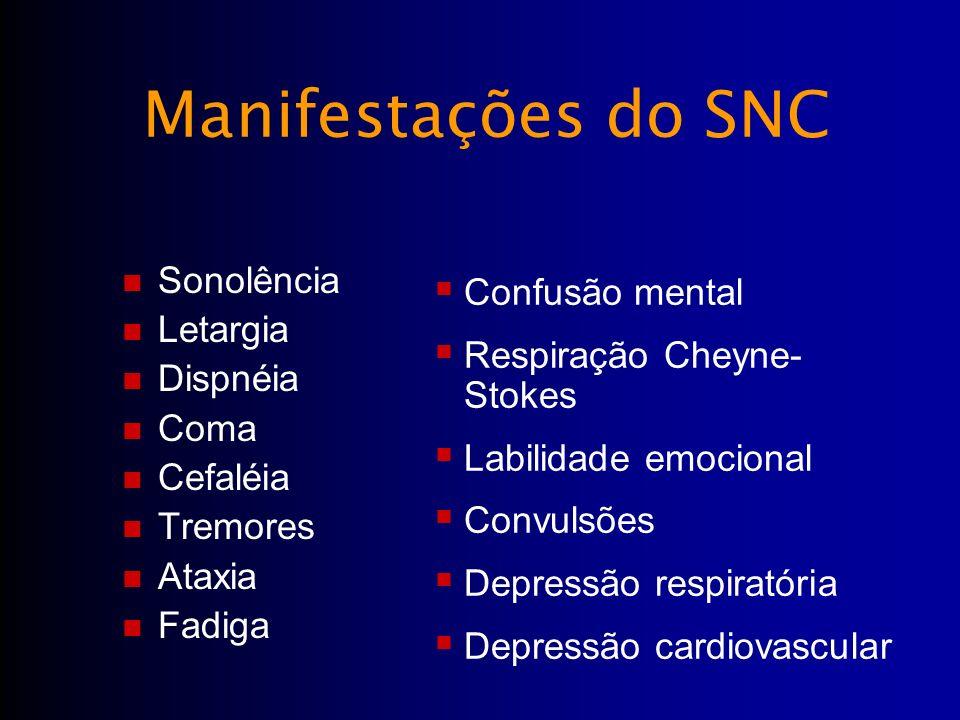 Sonolência Letargia Dispnéia Coma Cefaléia Tremores Ataxia Fadiga Confusão mental Respiração Cheyne- Stokes Labilidade emocional Convulsões Depressão