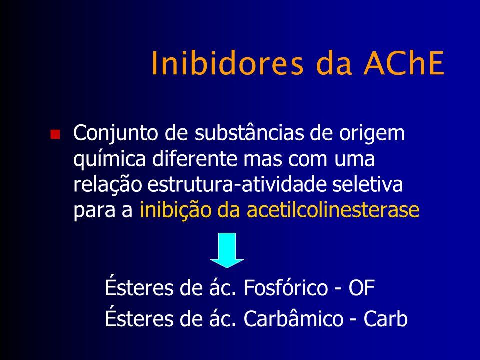 Inibidores da AChE Conjunto de substâncias de origem química diferente mas com uma relação estrutura-atividade seletiva para a inibição da acetilcolin