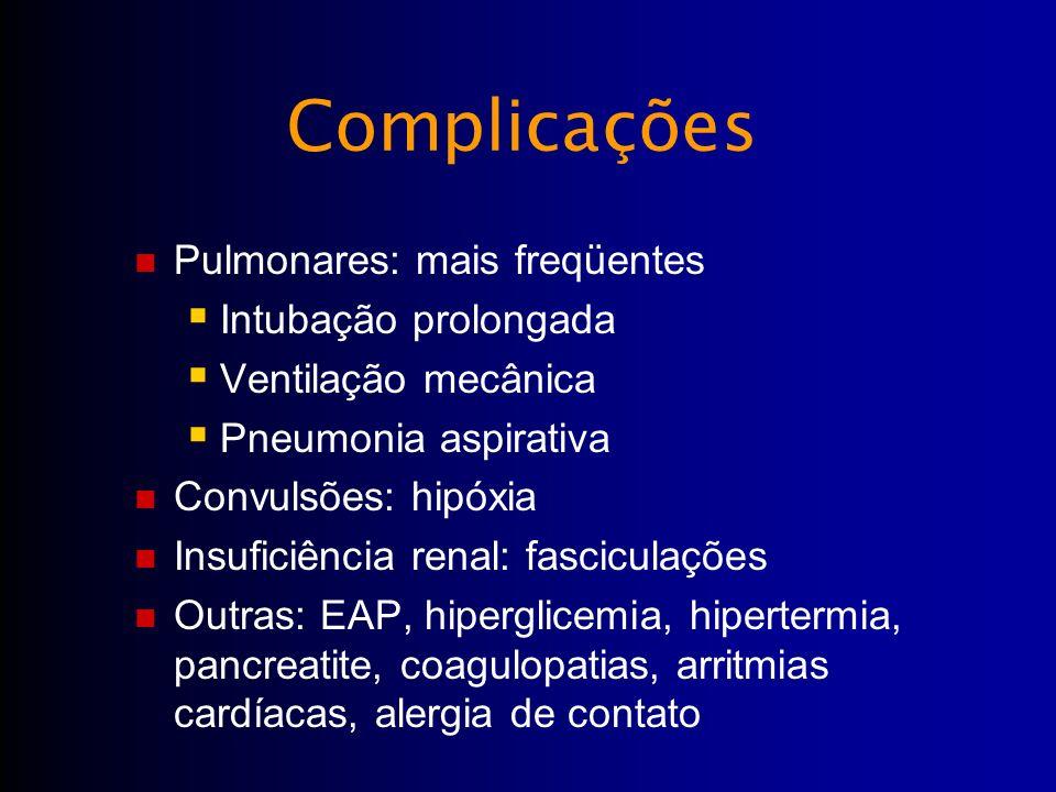 Pulmonares: mais freqüentes Intubação prolongada Ventilação mecânica Pneumonia aspirativa Convulsões: hipóxia Insuficiência renal: fasciculações Outra
