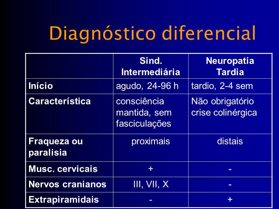 Diagnóstico diferencial Sind. Intermediária Neuropatia Tardia Inícioagudo, 24-96 htardio, 2-4 sem Característicaconsciência mantida, sem fasciculações