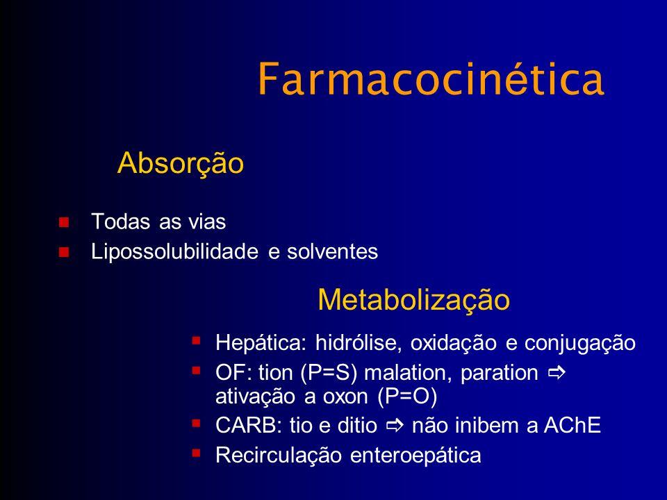 Farmacocin é tica Todas as vias Lipossolubilidade e solventes Absorção Hepática: hidrólise, oxidação e conjugação OF: tion (P=S) malation, paration at