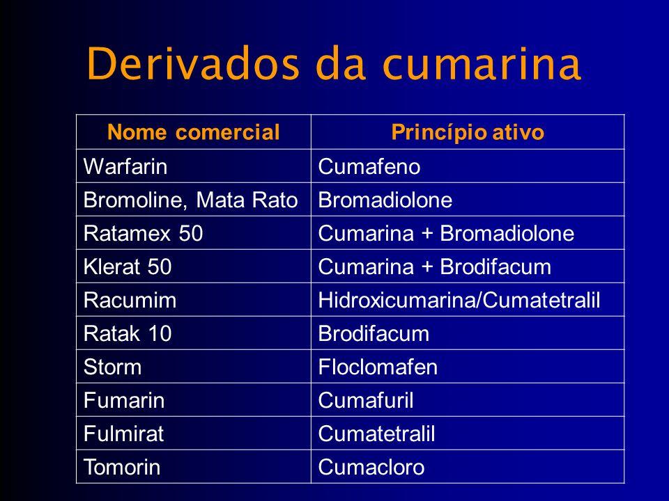 Derivados da cumarina Nome comercialPrincípio ativo WarfarinCumafeno Bromoline, Mata RatoBromadiolone Ratamex 50Cumarina + Bromadiolone Klerat 50Cumar