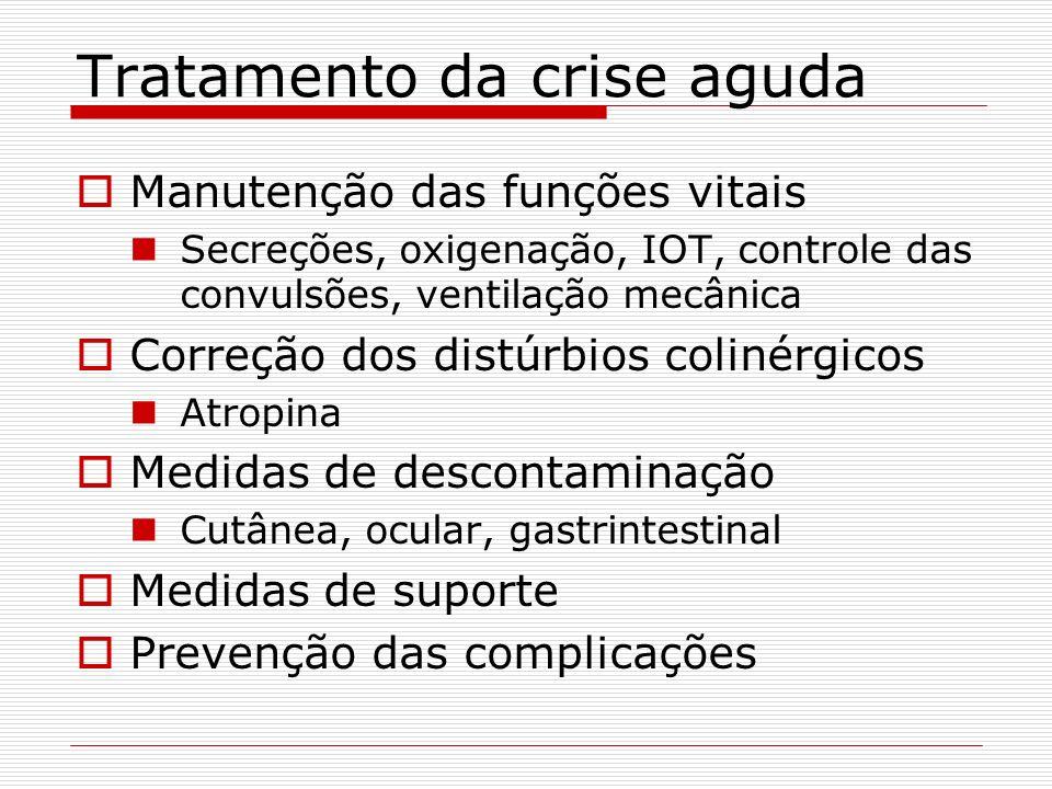 Tratamento da crise aguda Manutenção das funções vitais Secreções, oxigenação, IOT, controle das convulsões, ventilação mecânica Correção dos distúrbi