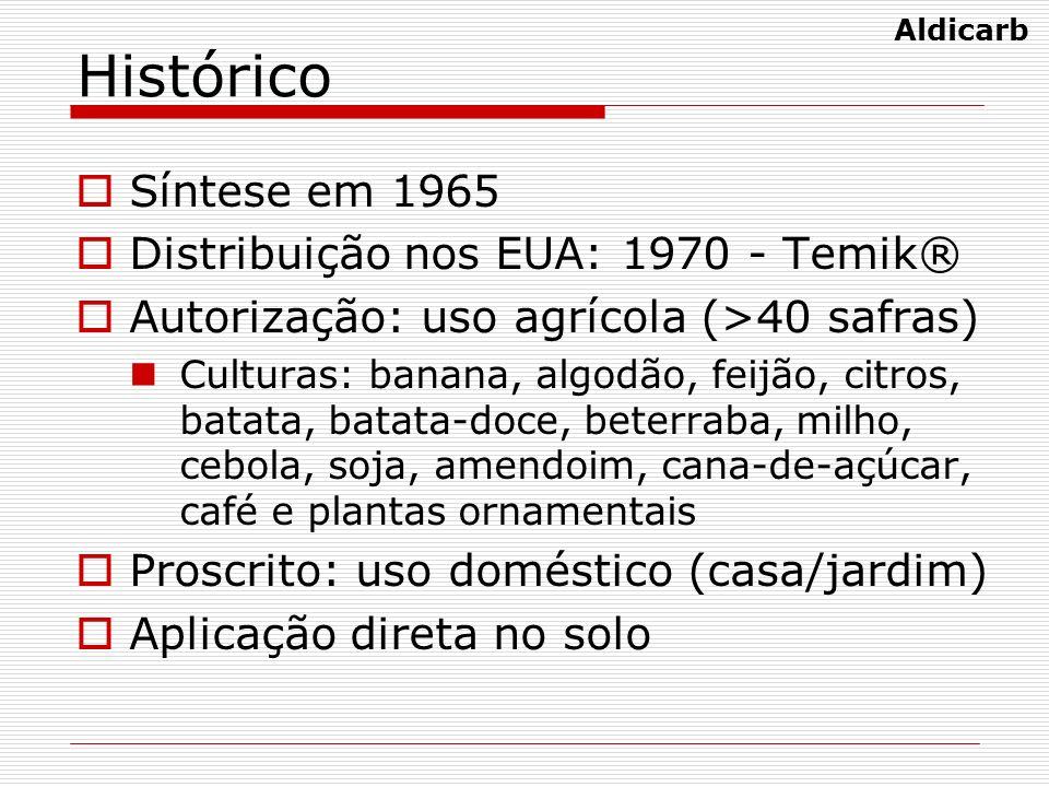 Histórico Síntese em 1965 Distribuição nos EUA: 1970 - Temik® Autorização: uso agrícola (>40 safras) Culturas: banana, algodão, feijão, citros, batata