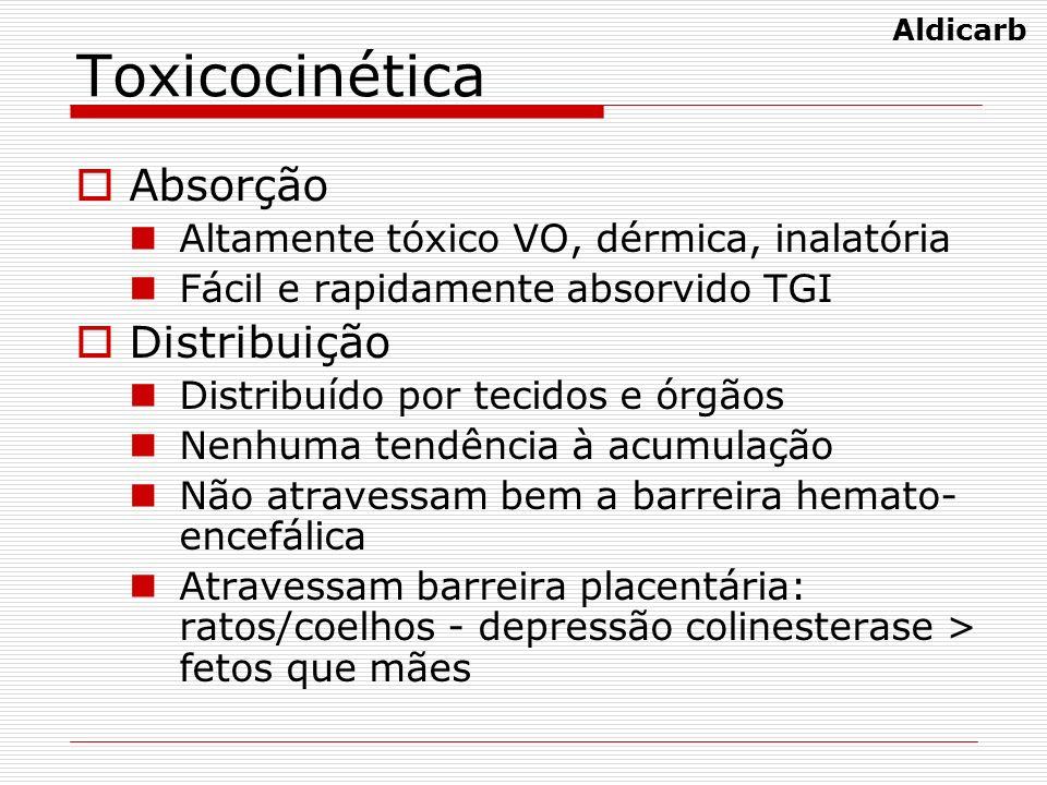 Toxicocinética Absorção Altamente tóxico VO, dérmica, inalatória Fácil e rapidamente absorvido TGI Distribuição Distribuído por tecidos e órgãos Nenhu