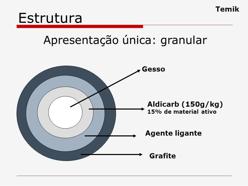 Estrutura Grafite Agente ligante Aldicarb (150g/kg) 15% de material ativo Gesso Apresentação única: granular Temik