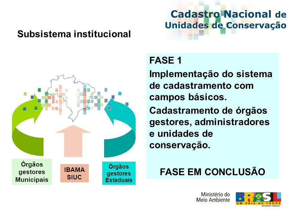 FASE 1 Implementação do sistema de cadastramento com campos básicos. Cadastramento de órgãos gestores, administradores e unidades de conservação. FASE