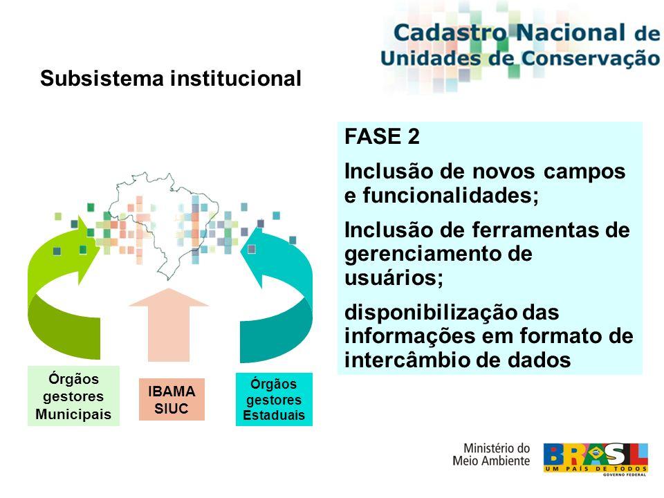 FASE 2 Inclusão de novos campos e funcionalidades; Inclusão de ferramentas de gerenciamento de usuários; disponibilização das informações em formato de intercâmbio de dados Subsistema institucional Órgãos gestores Estaduais IBAMA SIUC Órgãos gestores Municipais
