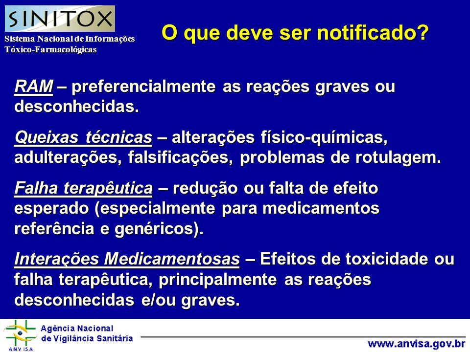 Sistema Nacional de Informações Tóxico-Farmacológicas Agência Nacional de Vigilância Sanitária RAM – preferencialmente as reações graves ou desconhecidas.
