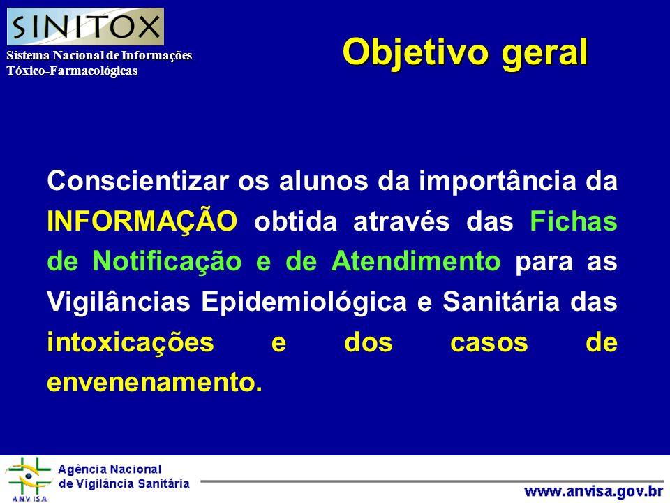 Sistema Nacional de Informações Tóxico-Farmacológicas Agência Nacional de Vigilância Sanitária Casos Registrados de Intoxicação Humana por Sexo.
