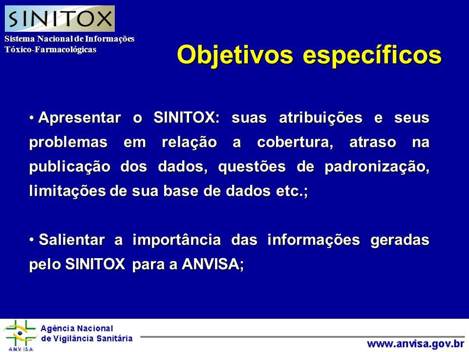 Sistema Nacional de Informações Tóxico-Farmacológicas Agência Nacional de Vigilância Sanitária Casos Registrados de Intoxicação Humana por Faixa Etária.