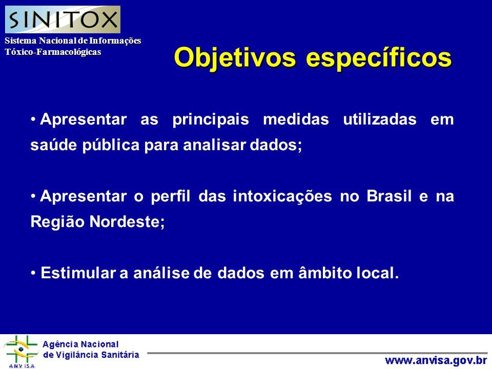 Sistema Nacional de Informações Tóxico-Farmacológicas Agência Nacional de Vigilância Sanitária O Brasil carece de informações sobre os casos de intoxicação e envenenamento que ocorrem no país.