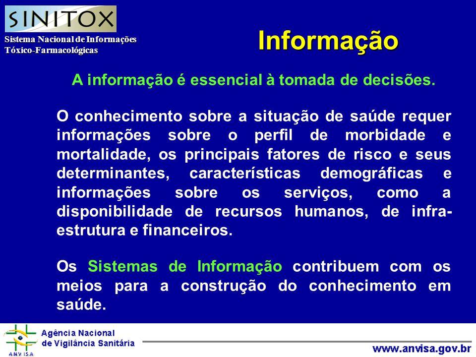 Sistema Nacional de Informações Tóxico-Farmacológicas Agência Nacional de Vigilância Sanitária A informação é essencial à tomada de decisões.