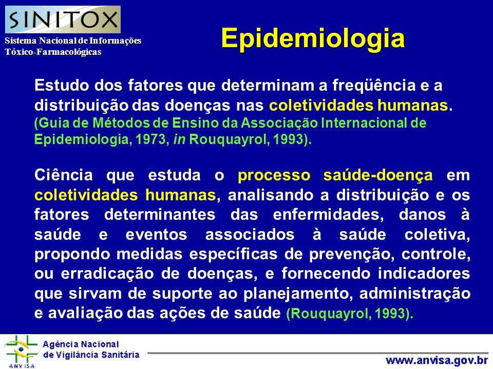 Sistema Nacional de Informações Tóxico-Farmacológicas Agência Nacional de Vigilância Sanitária Epidemiologia Estudo dos fatores que determinam a freqüência e a distribuição das doenças nas coletividades humanas.