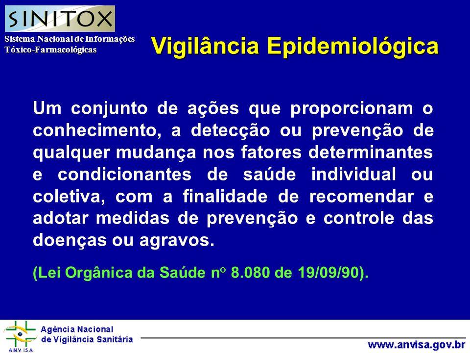 Sistema Nacional de Informações Tóxico-Farmacológicas Agência Nacional de Vigilância Sanitária Conforme o Art.