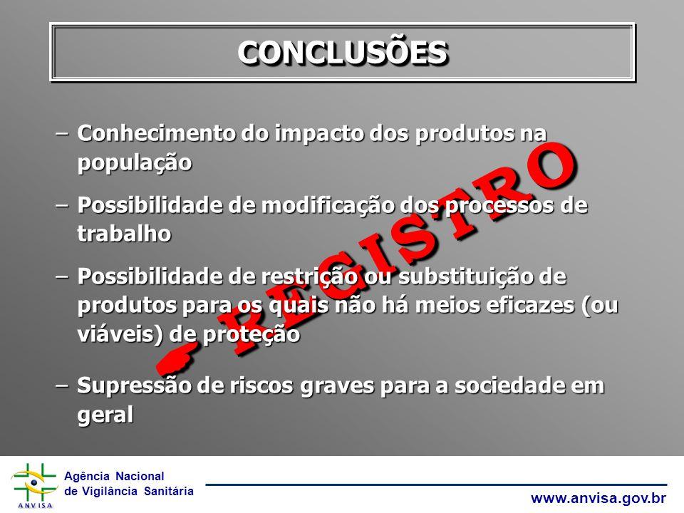 Agência Nacional de Vigilância Sanitária www.anvisa.gov.br R E G I S T R O R E G I S T R O CONCLUSÕESCONCLUSÕES –Conhecimento do impacto dos produtos